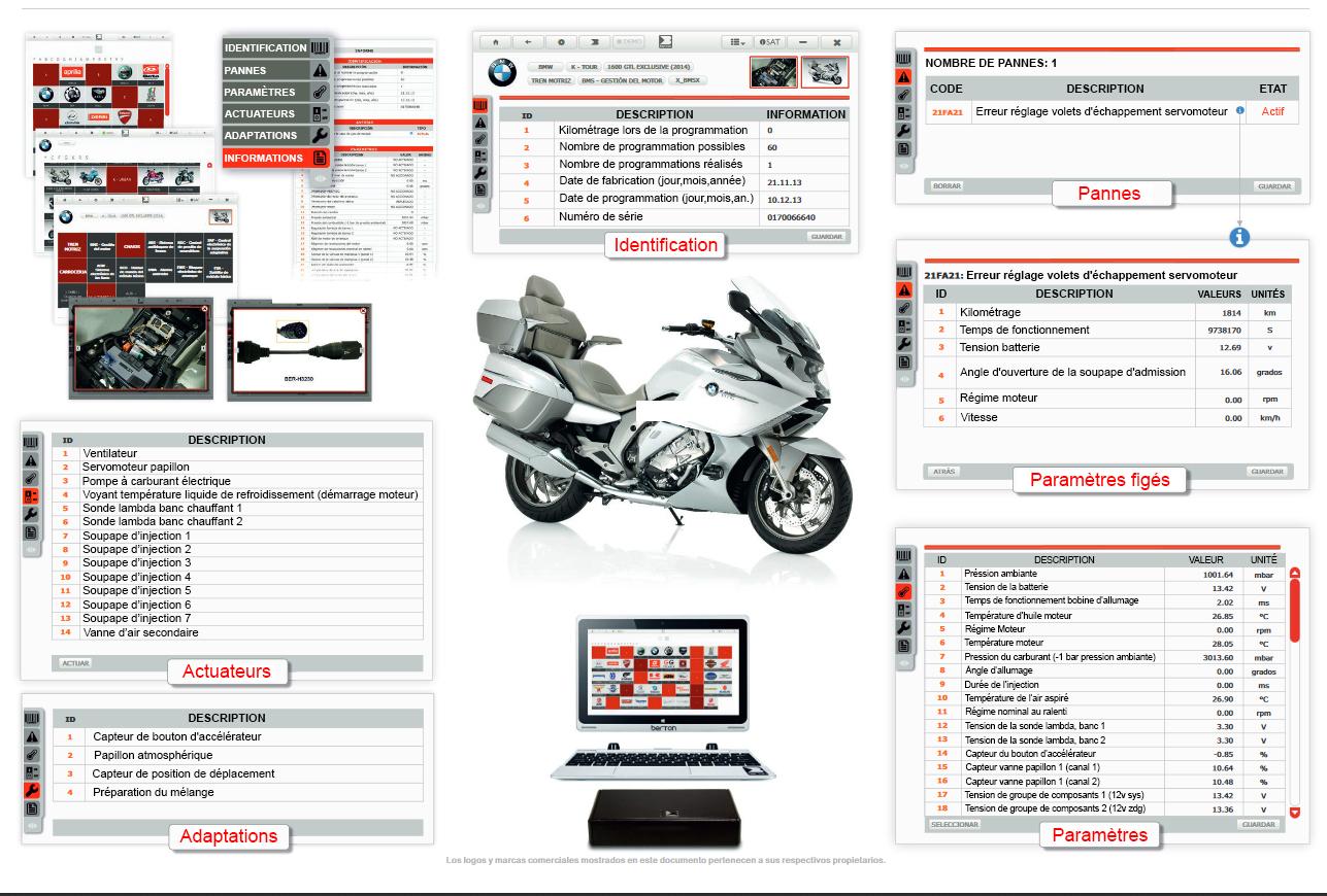Diagnostic Moto